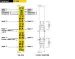 Beckhoff EL1904 La borne EtherCAT EL1904 est une borne d'entree numerique pour capteurs avec contacts libres de potentiel pour 24 V CC. Le terminal EtherCAT dispose de quatre entrees de securite. Le EL1904 est conforme aux exigences de la norme IEC 61508 SIL 3 et de la norme DIN EN ISO 13849 PL e.