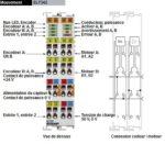 Beckhoff EL7342 Le terminal EtherCAT EL7342 permet le fonctionnement direct de deux moteurs a courant continu. Il est isole galvaniquement du bus electrique. La vitesse ou la position est specifiee par l'automate via une valeur 16 bits. La connexion d'un codeur incremental permet de realiser un servo-axe simple. L'etage de sortie est protege contre la surcharge et les courts-circuits. Le terminal EtherCAT dispose de deux canaux qui indiquent l'etat du signal via des diodes electroluminescentes. Les voyants permettent un diagnostic local rapide.